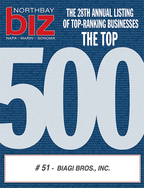 A NorthBay BIZ Top 500 Company